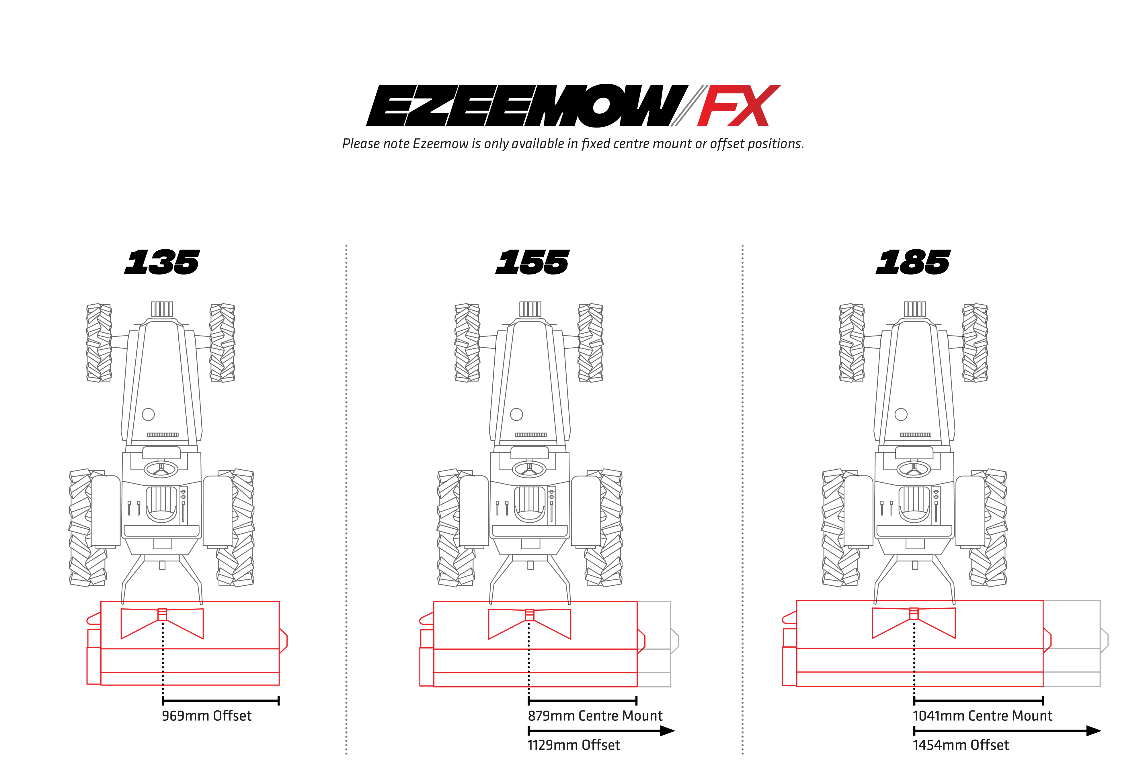 Ezeemow FX offsets available