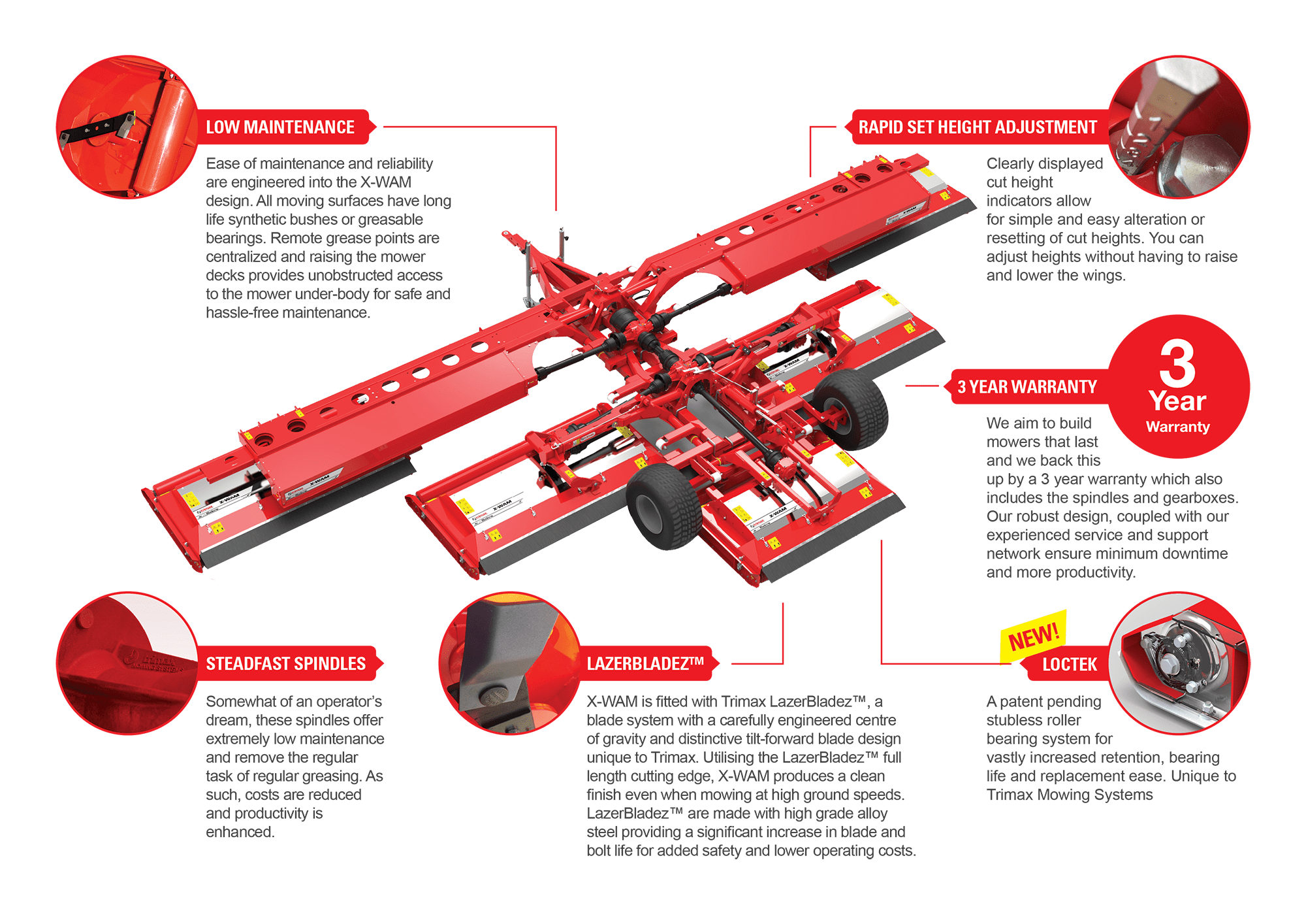 X-WAM | Large-Area Rotary Mower for Turf | Trimax Mowing Systems NZ