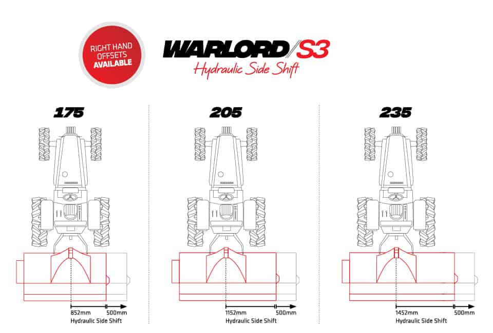 Warlord S3 hydraulic side shift. Right hand offsets available.